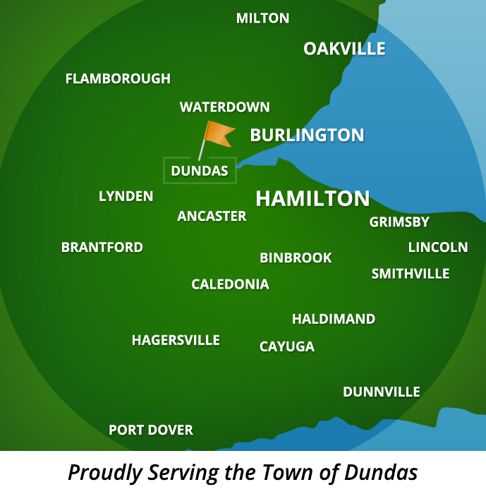 Dundas - Indoor Air Quality