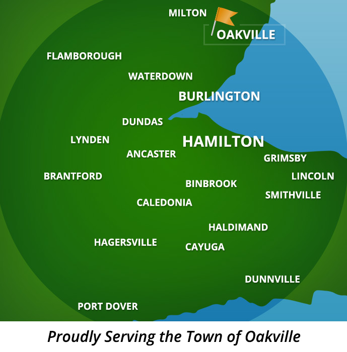 Proudly Serving the Town of Oakville
